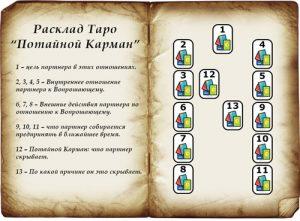 "Расклад Таро ""Потайной Карман"""