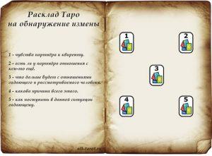 Расклад Таро на обнаружение измены